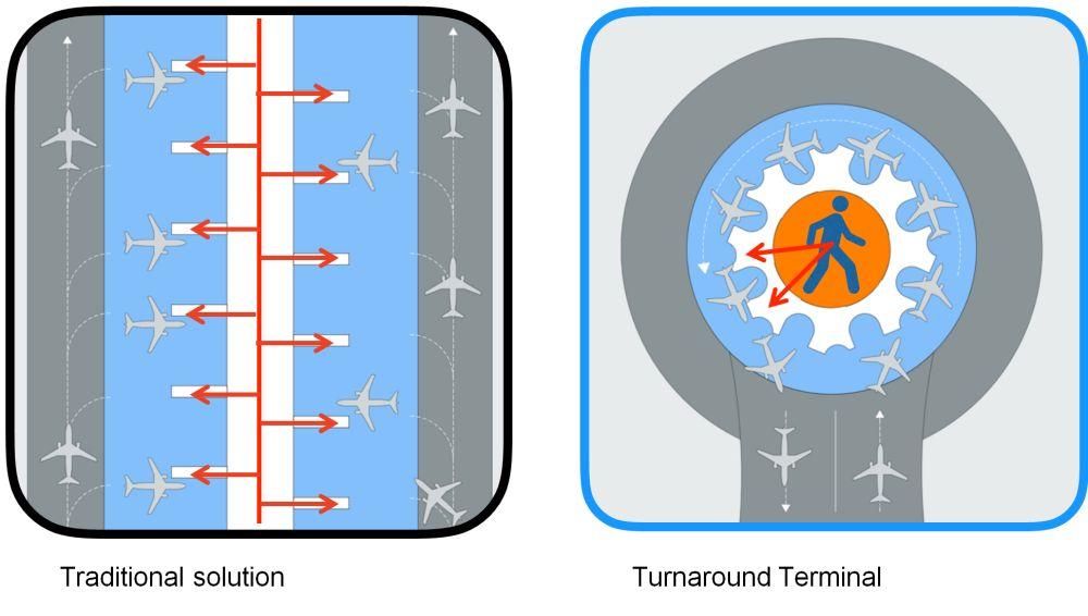 Turnaround terminal _ RAU Architects